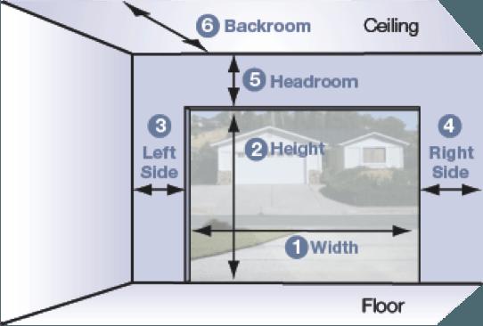 How To Measure For A Garage Door Best Overhead